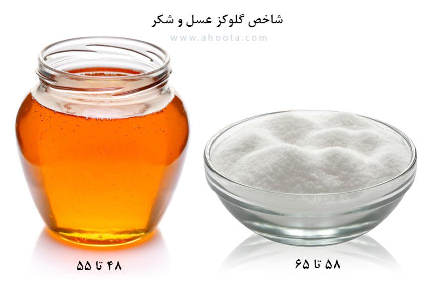 شاخص گلوکز عسل و شکر