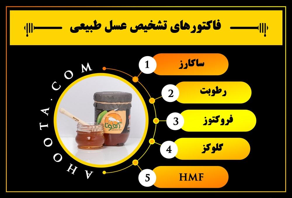 راه های تشخیص عسل طبیعی از تقلبی