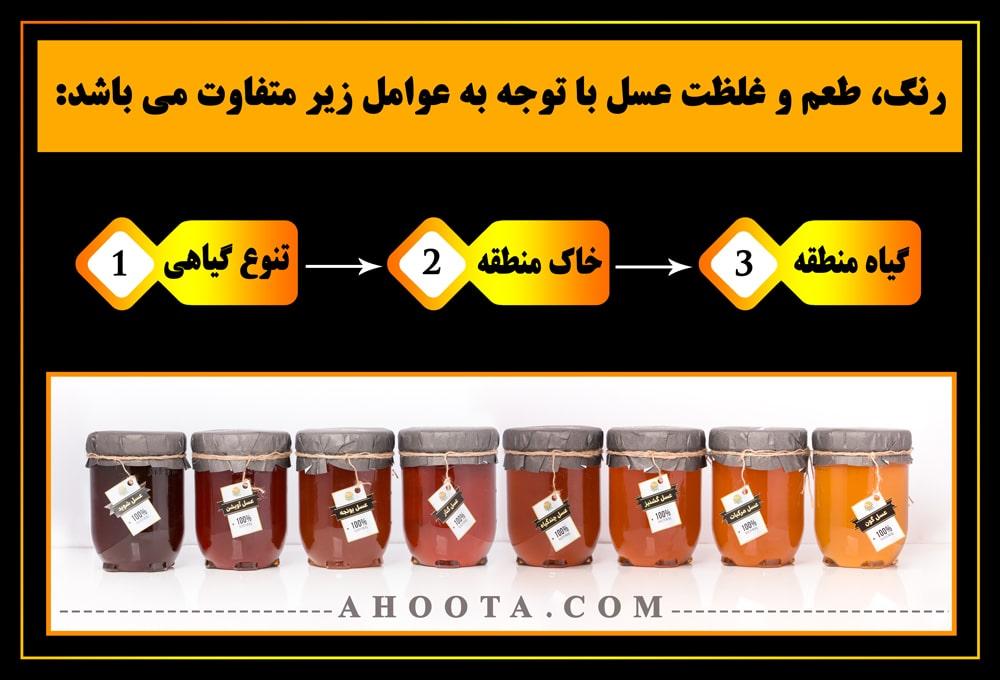 عسل طبیعی چه رنگی ست؟